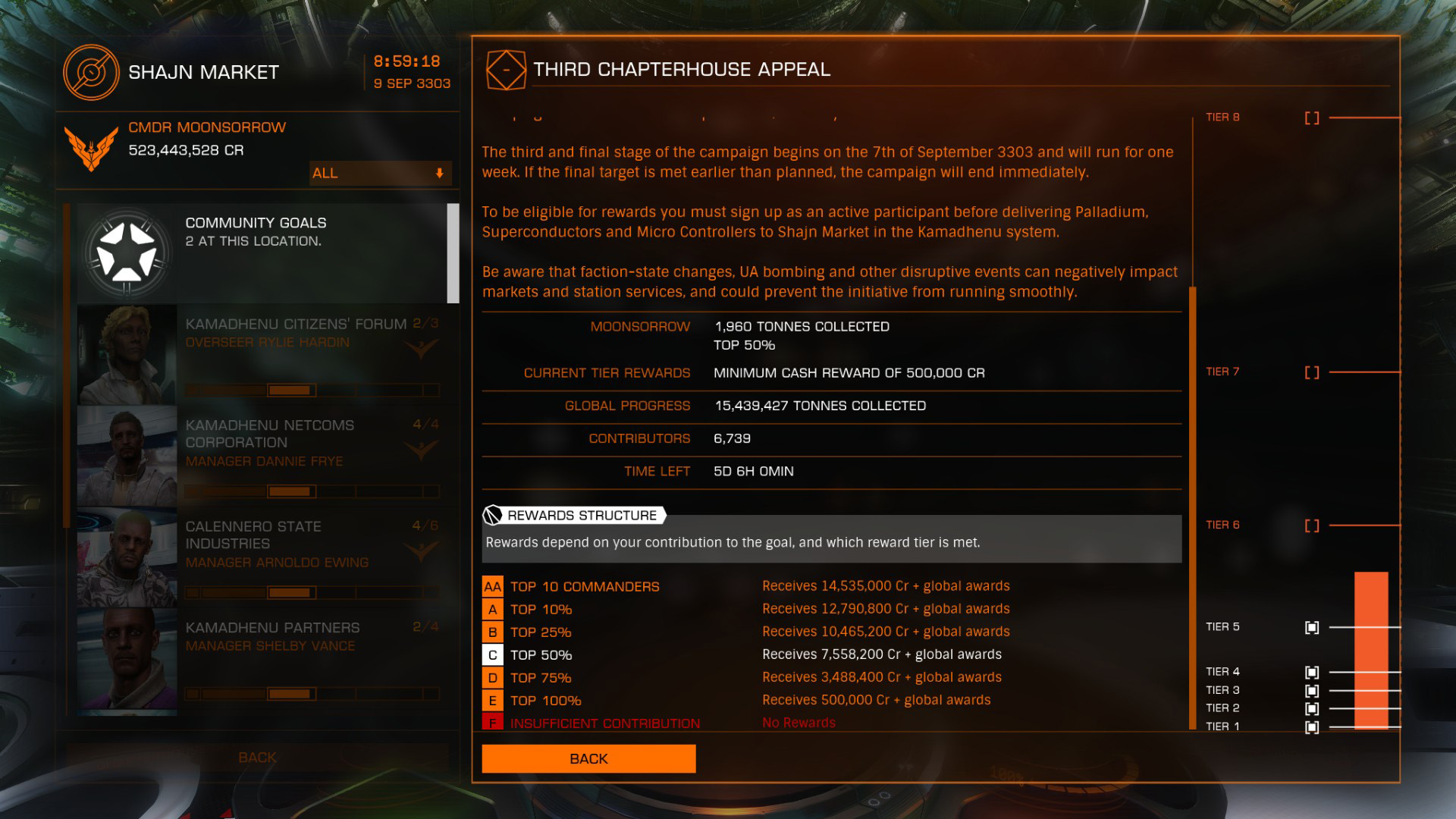 Elite: Dangerous beginner's guide: a screenshot showing community goal progress