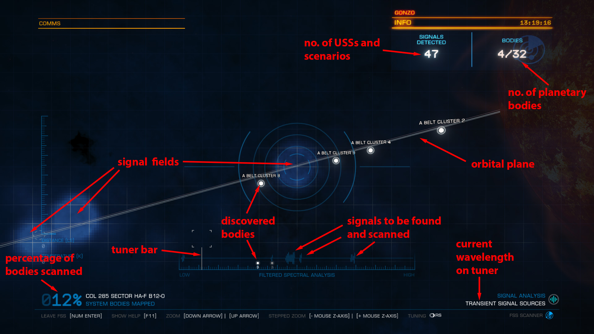 Elite: Dangerous beginner's guide: an annotated screenshot of the FSS display