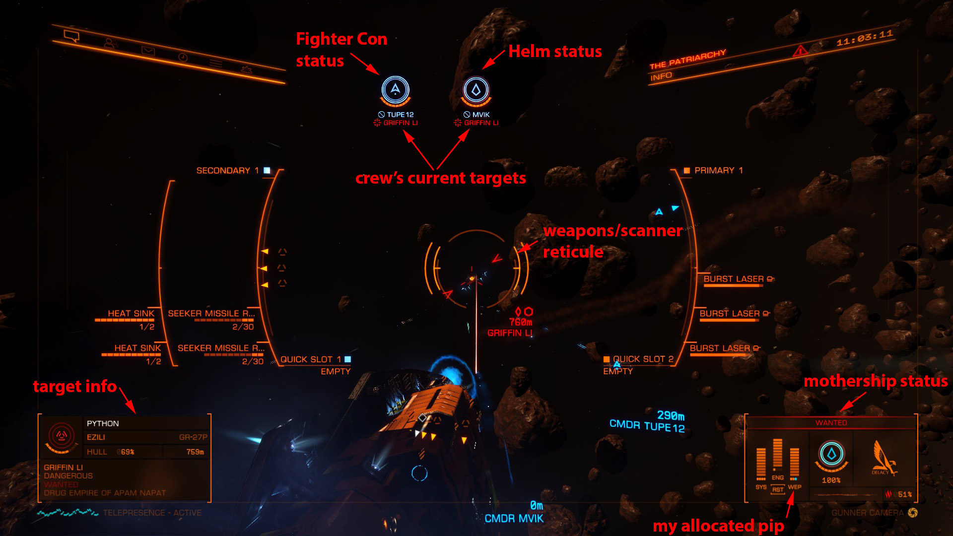 Elite: Dangerous beginner's guide: an annotated screenshot of the multicrew gunner interface