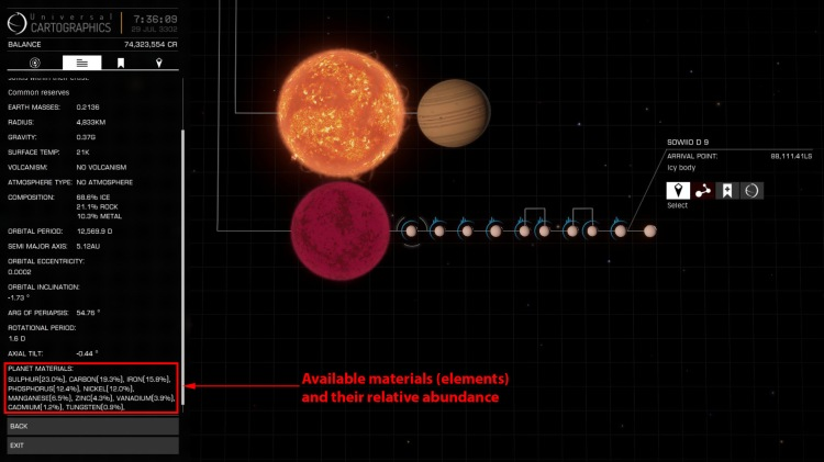 Materials system map