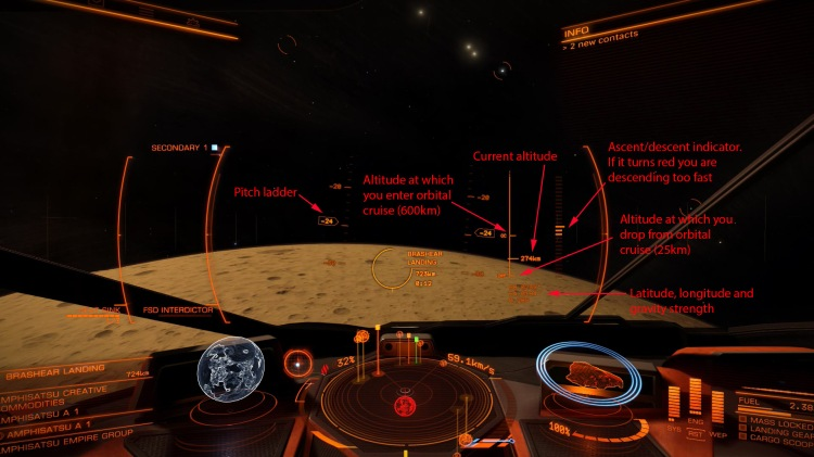 Annotated orbital cruise (OC) HUD.