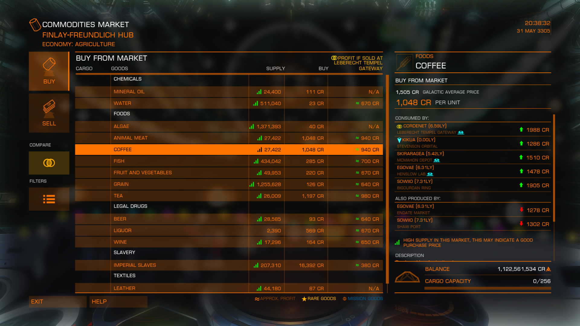 Elite: Dangerous beginner's guide: a screenshot showing the supply and demand for coffee on the commodities market